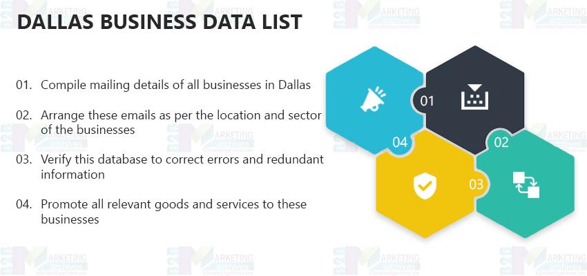 Dallas Mailing List