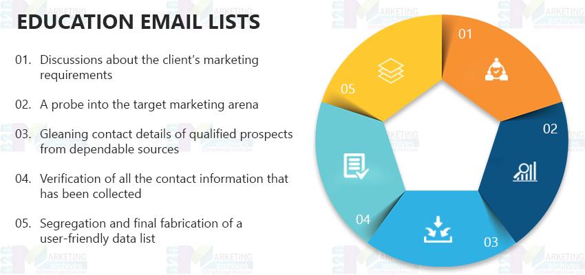 Education Email Address