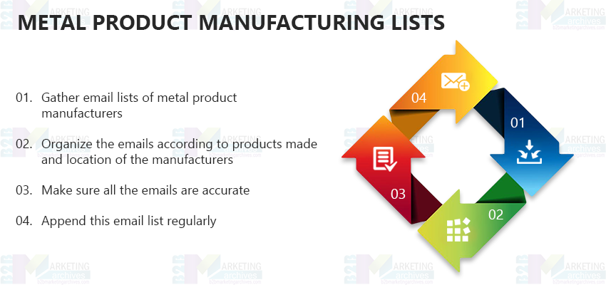 Metal-Product-Manufacturing-Lists -