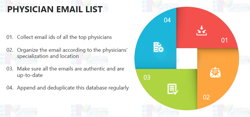 Physician Email Database