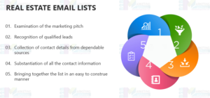 Real-Estate-Email-Lists
